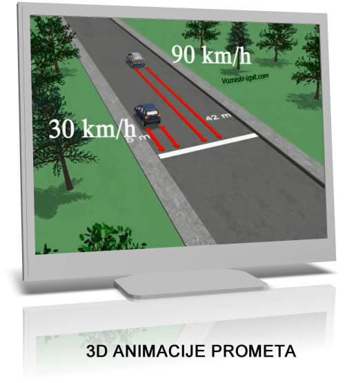 cpp animacije prometa